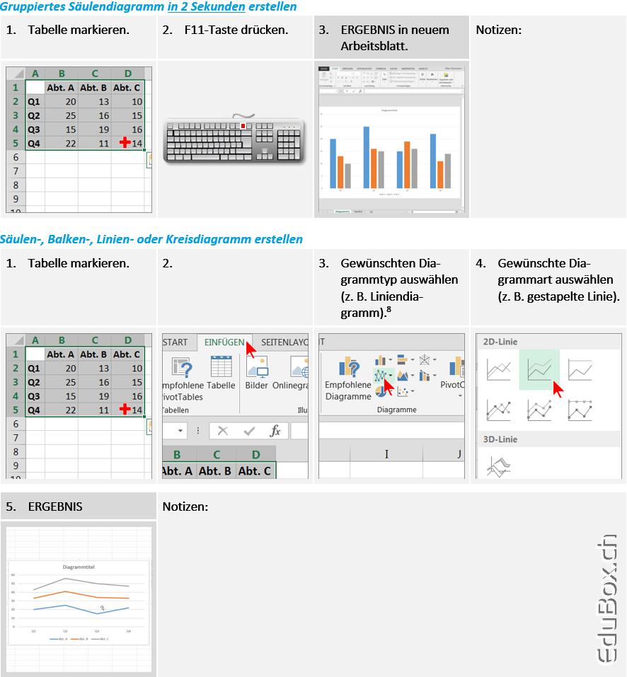 Verschiedene Arten von Diagrammen aus Daten in einer Tabelle ...